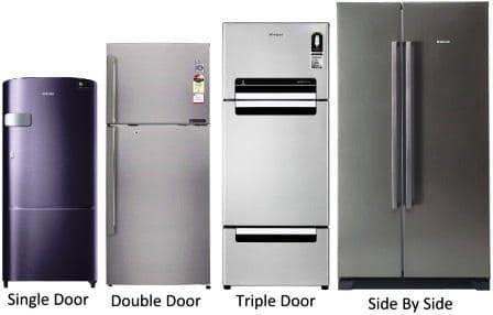 Type of Refrigerators